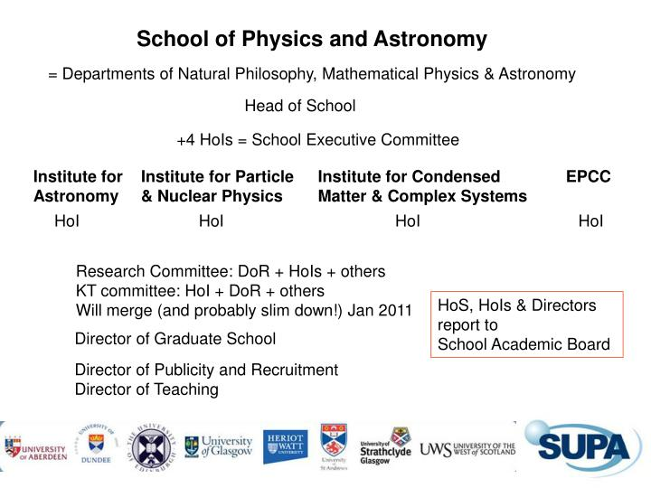 PPT School Of Physics And Astronomy PowerPoint