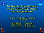 The Graphical Tropical Weather Outlook (GTWO): 2007 Results and Changes for 2008
