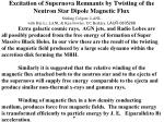 Excitation of Supernova Remnants by Twisting of the  Neutron Star Dipole Magnetic Flux