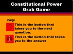 Constitutional Power Grab Game