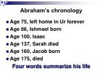 Abraham's chronology
