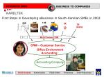 First Steps in Developing eBusiness in South-Karelian SMEs in 2002