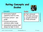 Rating Concepts and Scales