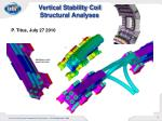 Vertical Stability Coil Structural Analyses