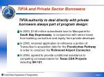 TIFIA and Private Sector Borrowers