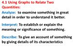4.1 Using Graphs to Relate Two Quantities: