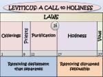 LEVITICUS: A CALL to HOLINESS