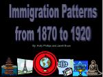 Immigration Patterns from 1870 to 1920