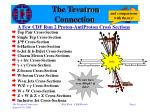 The Tevatron Connection
