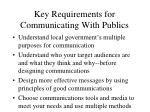 Key Requirements for Communicating With Publics