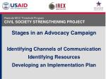 Stages in an Advocacy Campaign Identifying Channels of Communication Identifying Resources