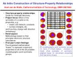 Structure-property relationships:  Guide for materials discovery.