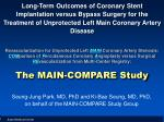 Seung-Jung Park, MD, PhD and Ki-Bae Seung, MD, PhD,  on behalf of the MAIN-COMPARE Study Group