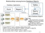 Relationships among Access Database Objects