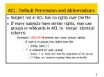 ACL: Default Permission and Abbreviations
