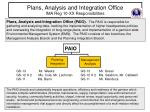 Plans, Analysis and Integration Office IMA Reg 10-XX Responsibilities