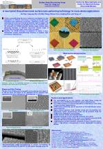 A new hybrid three-dimensional surface nano-patterning technology for nano-device applications