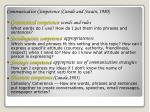 Communicative Competence (Canale and Swain, 1980) Grammatical competence : words and rules