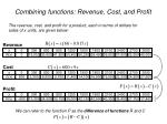 Combining functions: Revenue, Cost, and Profit