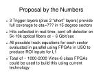 Proposal by the Numbers