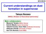 Current understandings on dust formation in supernovae