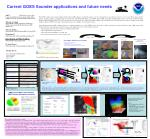 Current GOES Sounder applications and future needs