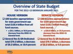 Overview of State Budget FOR THE 2012–13 BIENNIUM JANUARY 2011