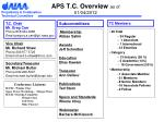 APS T.C. Overview  as of 01/04/2012