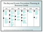 The Beyond Events Prevention Planning & Resource Guide
