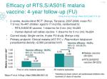 Efficacy of RTS,S/AS01E malaria vaccine: 4-year follow-up (FU)