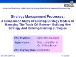 Strategy Management Processes: