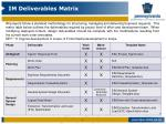 IM Deliverables Matrix