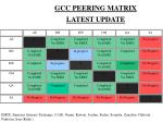 GCC PEERING MATRIX LATEST UPDATE