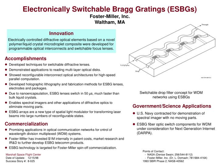 electronically switchable bragg gratings esbgs foster miller inc waltham ma n.