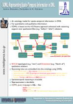 An ontology model for  spatio -temporal information in OWL