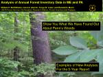 Analysis of Annual Forest Inventory Data in ME and PA