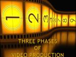 Three Phases Of Video Production