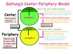 Galtung's Center-Periphery Model