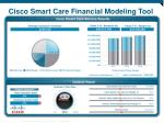Cisco Smart Care Financial Modeling Tool