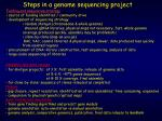 Steps in a genome sequencing project