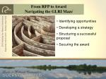 From RFP to Award Navigating the GLRI Maze