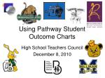 Using Pathway Student Outcome Charts