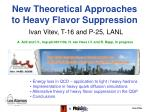 New Theoretical Approaches to Heavy Flavor Suppression