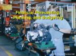 Chapter 4 – Financial Forecasting, Planning, and Budgeting