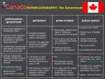 Canada HUMAN GEOGRAPHY: The Government of Canada