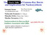 The 'Dark Side' of Gamma-Ray Bursts and Implications for Nucleosynthesis