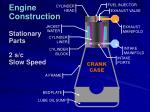 Engine Construction Stationary Parts 2 s/c Slow Speed