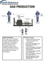 Process Overview After a gas well is completed the gas is typically drawn from