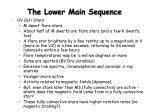 The Lower Main Sequence