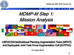 MDMP-M Step 1: Mission Analysis